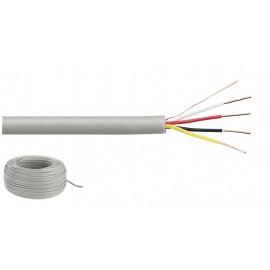 Câble pour signal