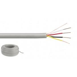 Câbles multi-conducteurs