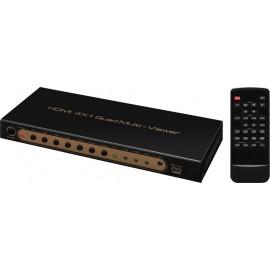 Répartiteur Quad HDMI